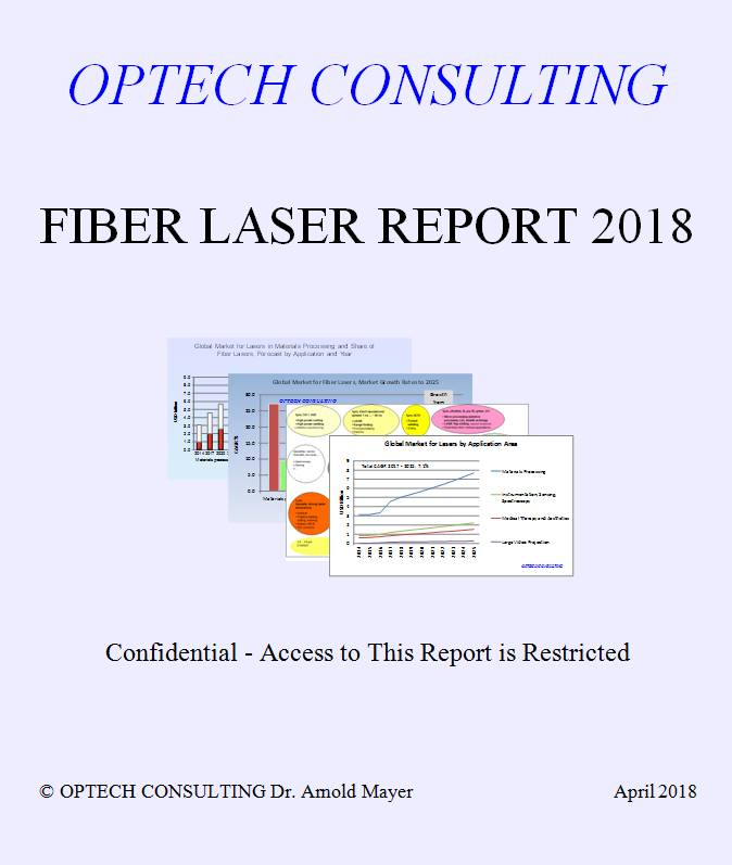 Optech Consulting Fiber Laser Report